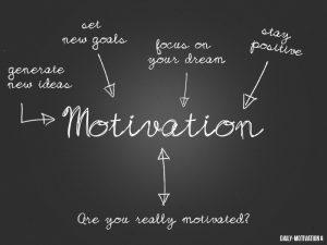 Motivation to Speak Better English